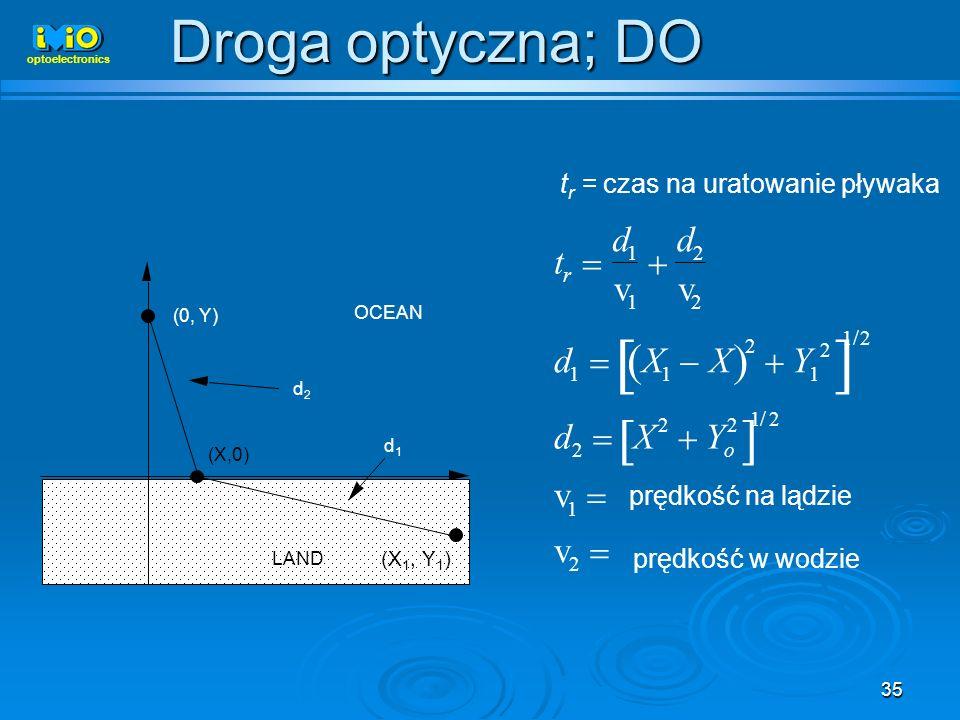 [ ] Droga optyczna; DO [ ] ( ) d d t = + v v d = X - X + Y d = X + Y v